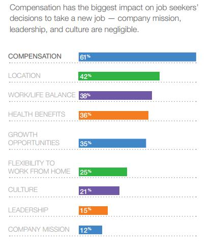 Jobvite 2015 Job Seeker Nation: Inside the Mind of the Modern Job Seeker
