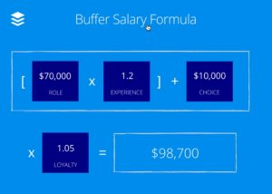 Buffer salary
