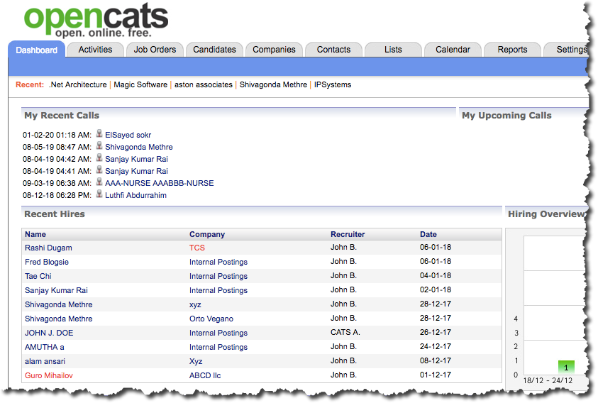 CATS free ATS software