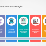 5 strategies for modern recruiters