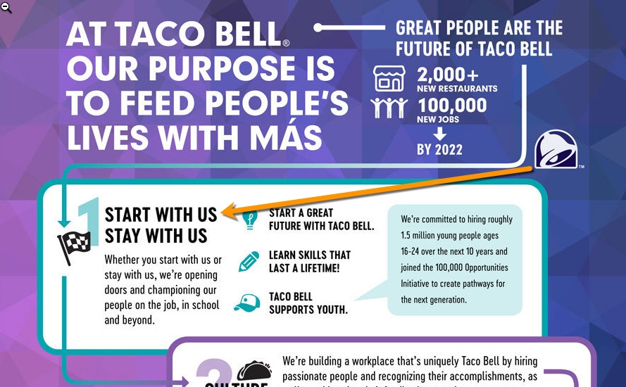 taco bell employer brand