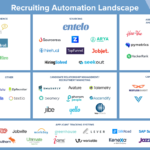 Breaking Down the Recruiting Automation Landscape