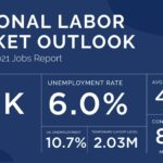 Major Hiring Surge in March, 916k Jobs Added